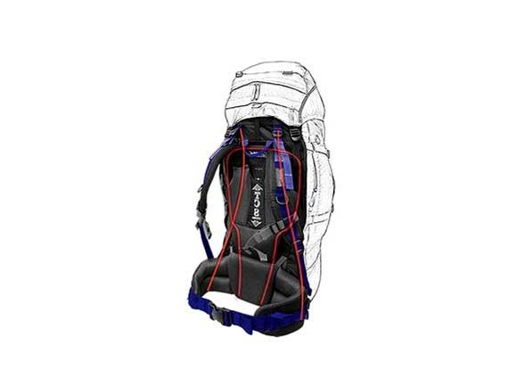 Подвесная система рюкзака